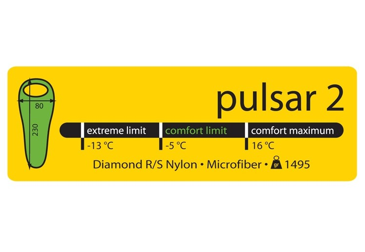 Lowland Pulsar 2